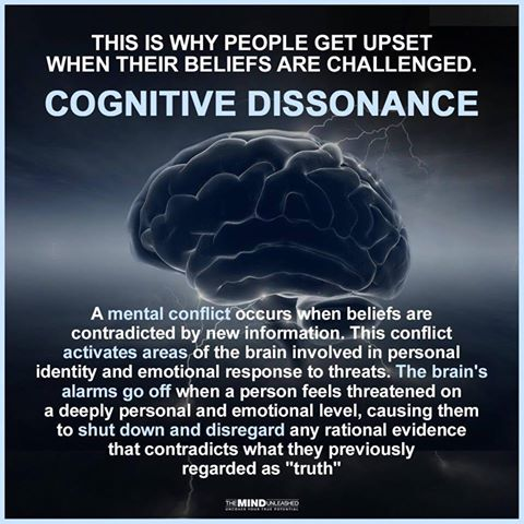 Episode 8: Cognitive Dissonance Theory ... - The Psych Files